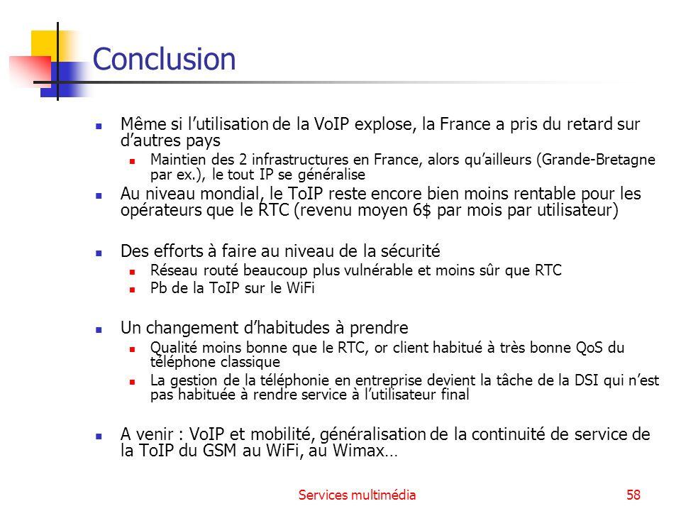 Conclusion Même si l'utilisation de la VoIP explose, la France a pris du retard sur d'autres pays.