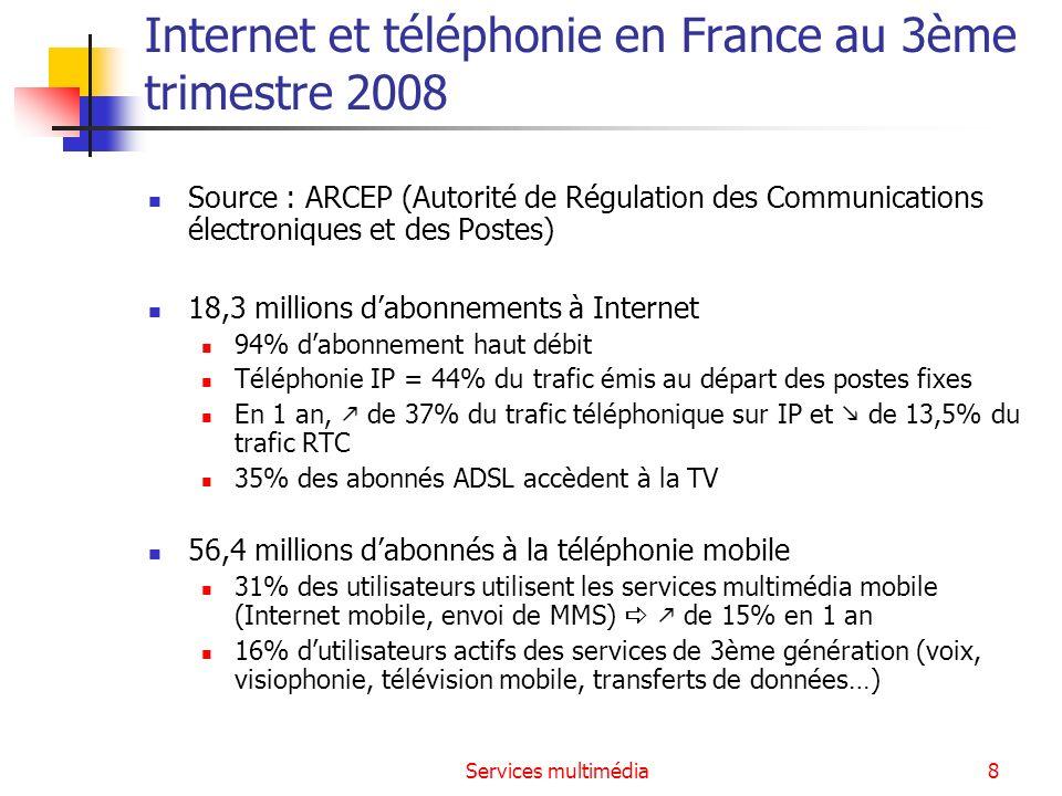 Internet et téléphonie en France au 3ème trimestre 2008