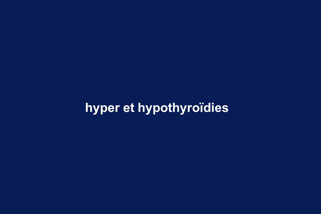 hyper et hypothyroïdies
