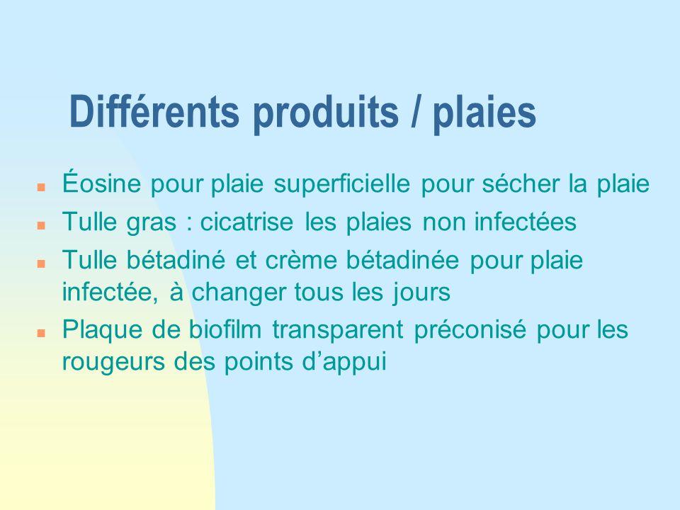 Différents produits / plaies
