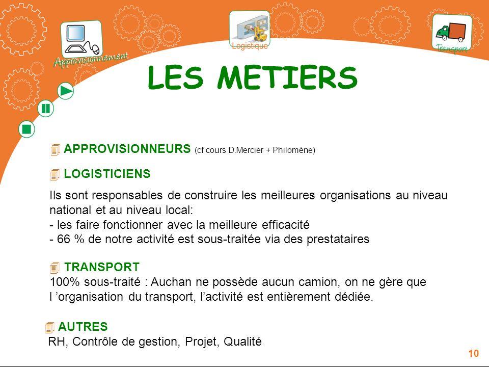 LES METIERS APPROVISIONNEURS (cf cours D.Mercier + Philomène)