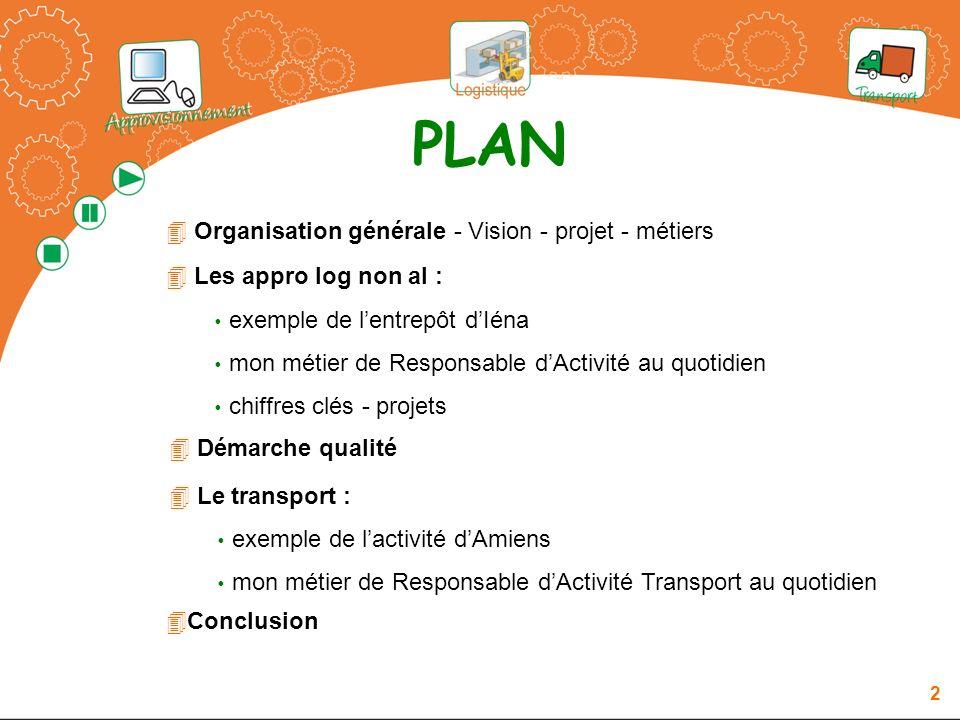 PLAN Organisation générale - Vision - projet - métiers