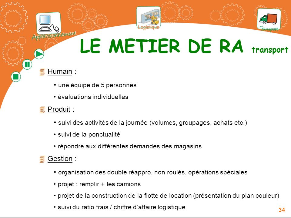 LE METIER DE RA transport