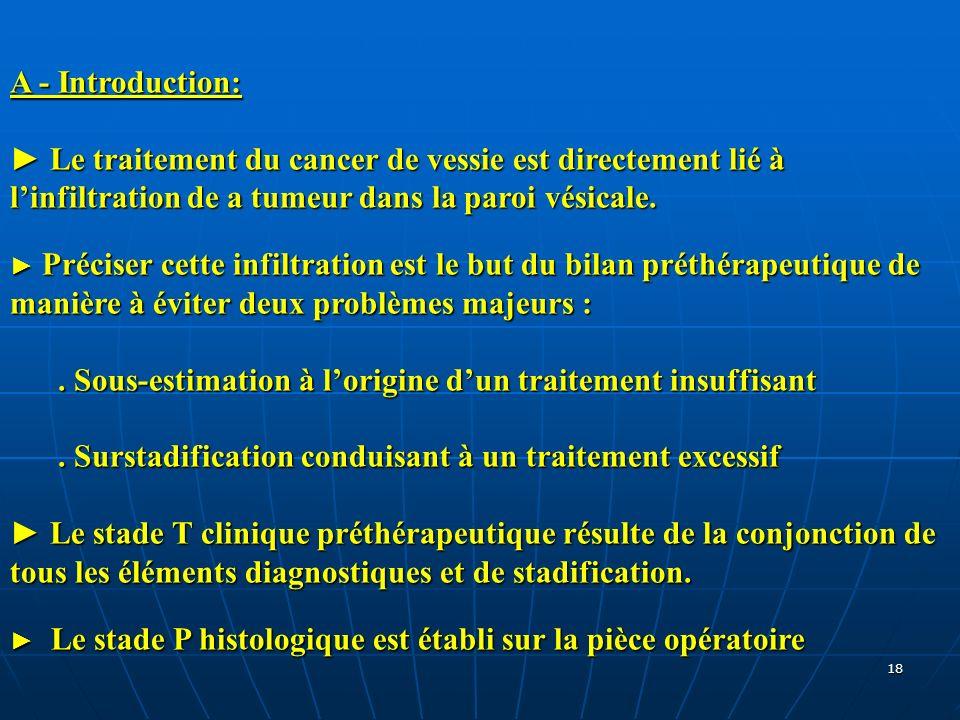 . Sous-estimation à l'origine d'un traitement insuffisant