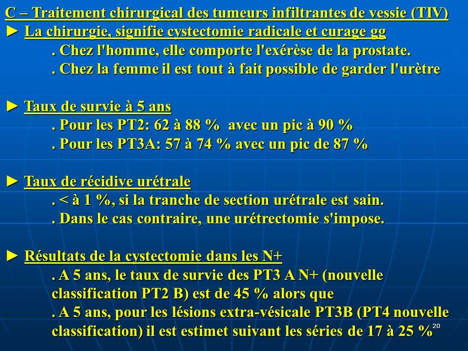 C – Traitement chirurgical des tumeurs infiltrantes de vessie (TIV)