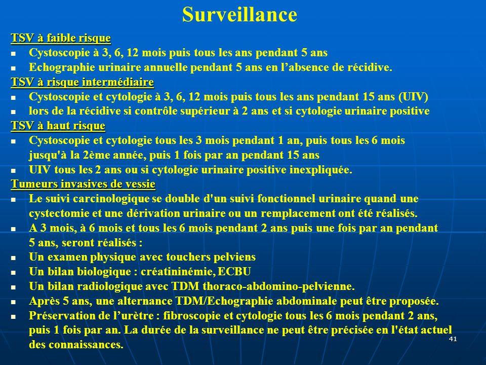 Surveillance TSV à faible risque