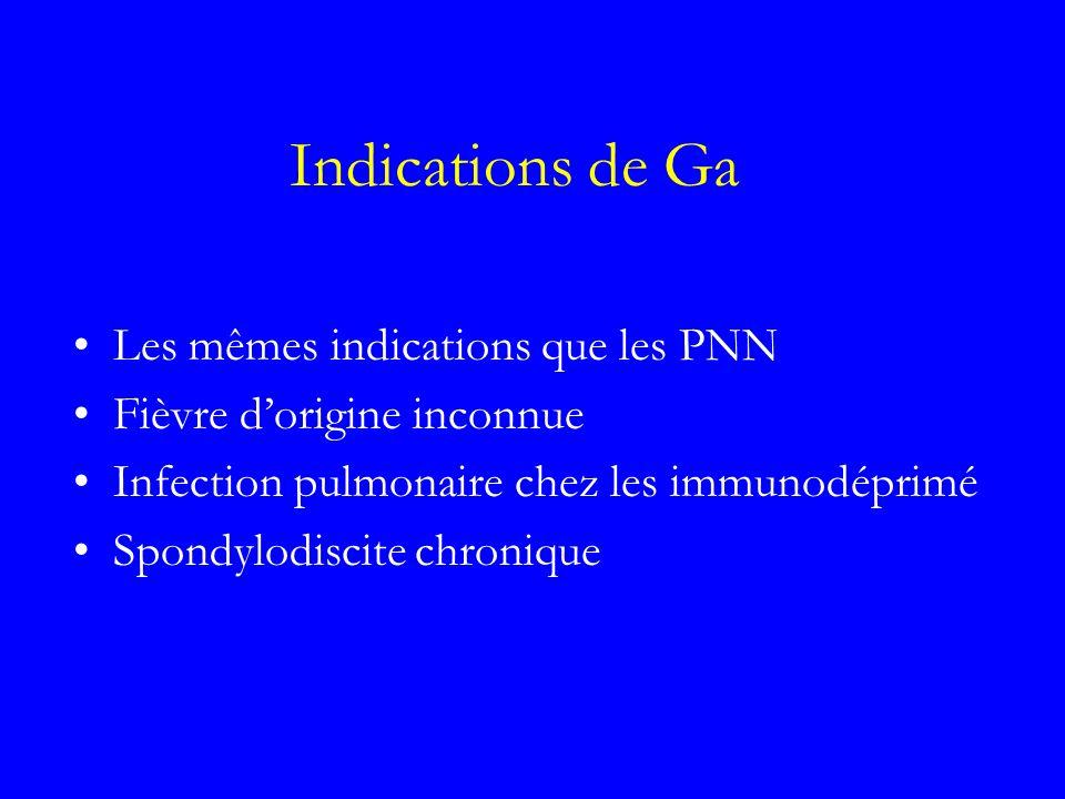 Indications de Ga Les mêmes indications que les PNN