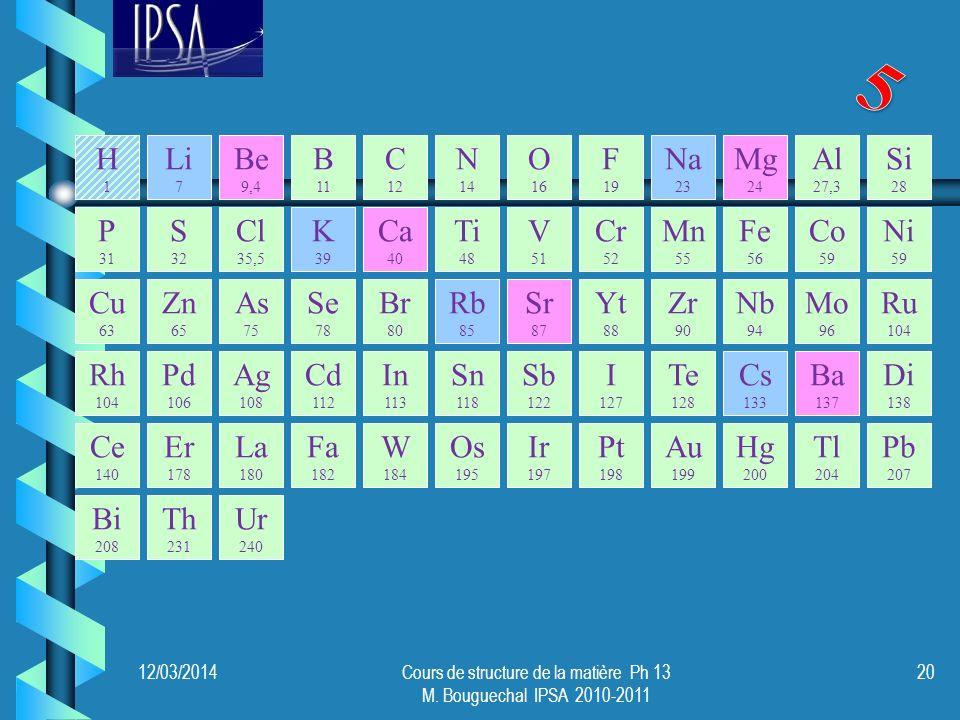 Cours de structure de la matière Ph 13 M. Bouguechal IPSA 2010-2011