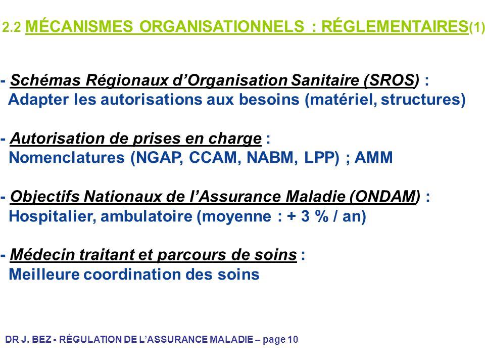 - Schémas Régionaux d'Organisation Sanitaire (SROS) :