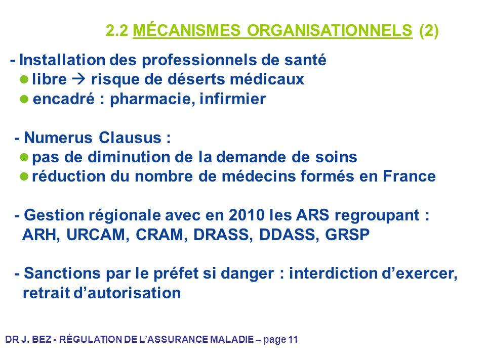 2.2 MÉCANISMES ORGANISATIONNELS (2)