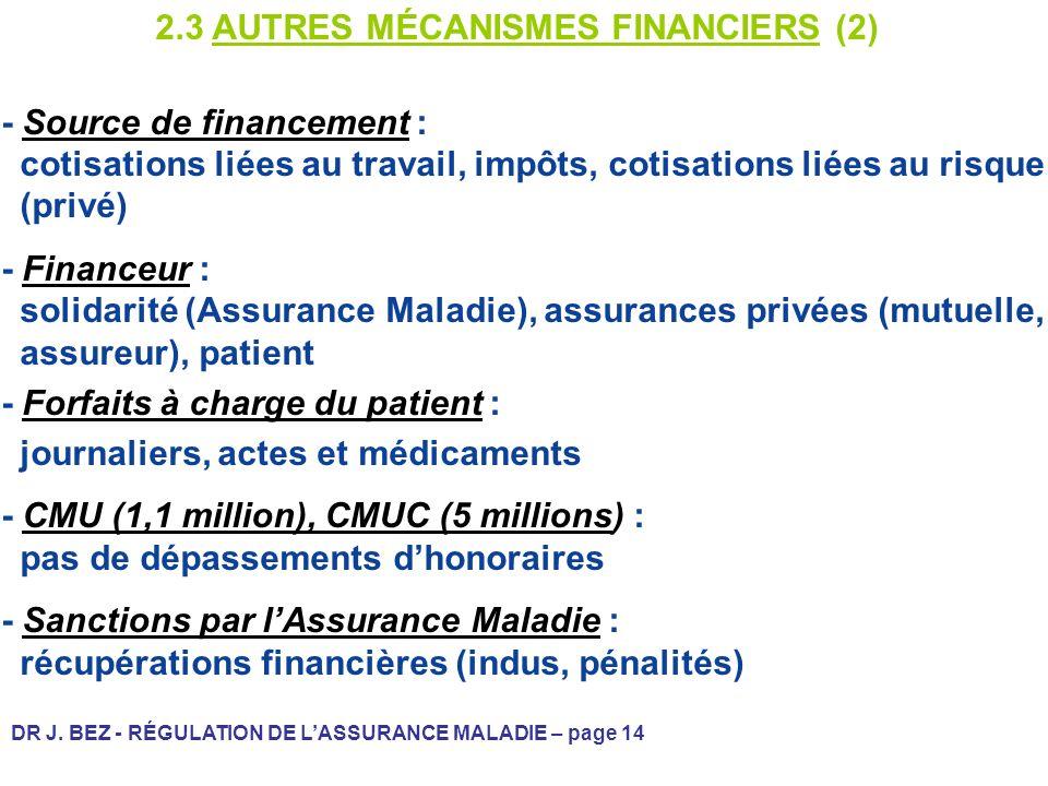 2.3 AUTRES MÉCANISMES FINANCIERS (2)