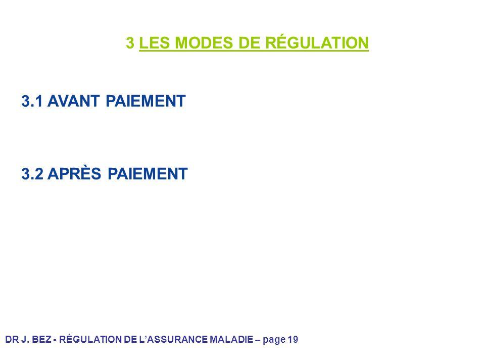 3 LES MODES DE RÉGULATION