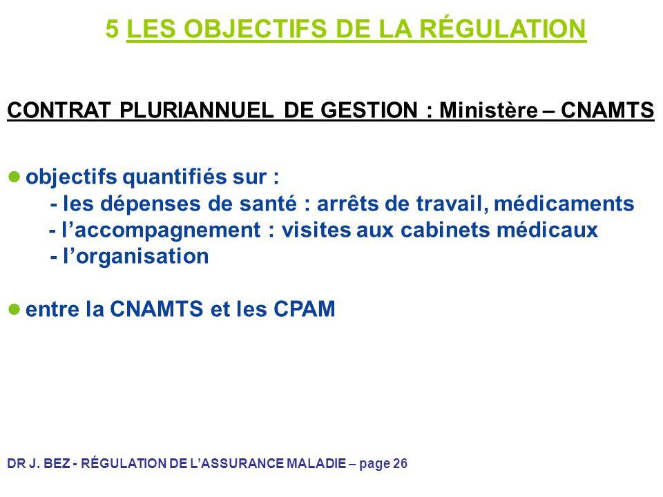 5 LES OBJECTIFS DE LA RÉGULATION