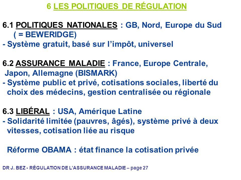 6 LES POLITIQUES DE RÉGULATION