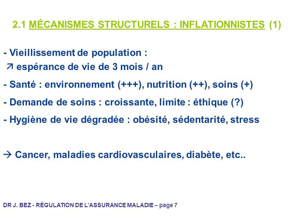 2.1 MÉCANISMES STRUCTURELS : INFLATIONNISTES (1)