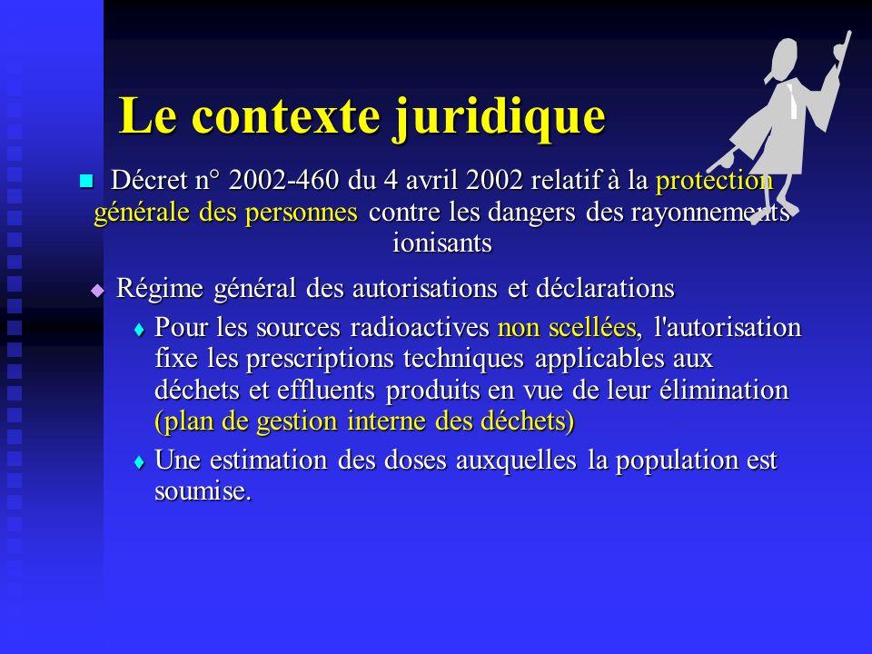 Le contexte juridique Décret n° 2002-460 du 4 avril 2002 relatif à la protection générale des personnes contre les dangers des rayonnements ionisants.