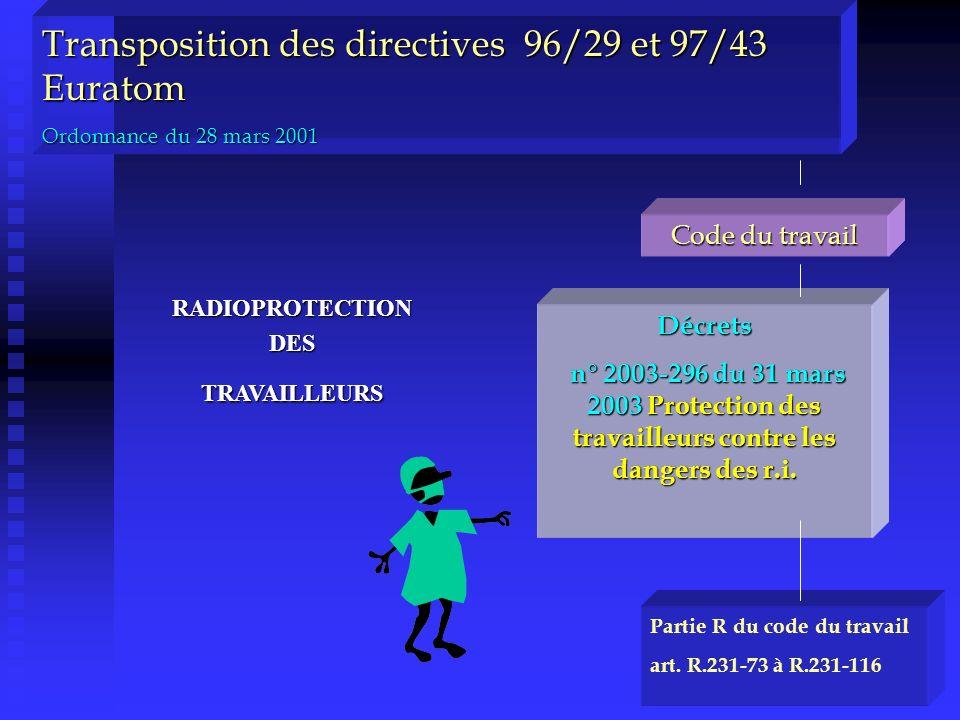 Transposition des directives 96/29 et 97/43 Euratom