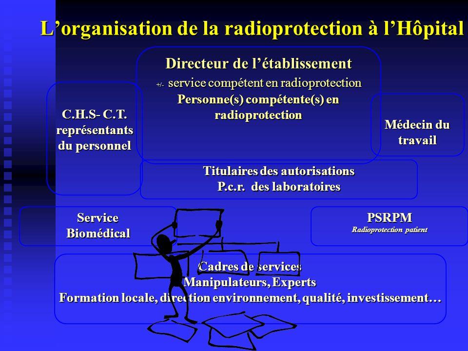 L'organisation de la radioprotection à l'Hôpital