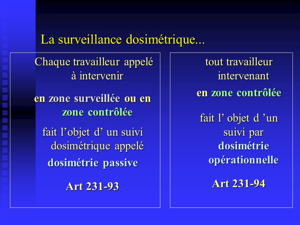 La surveillance dosimétrique...
