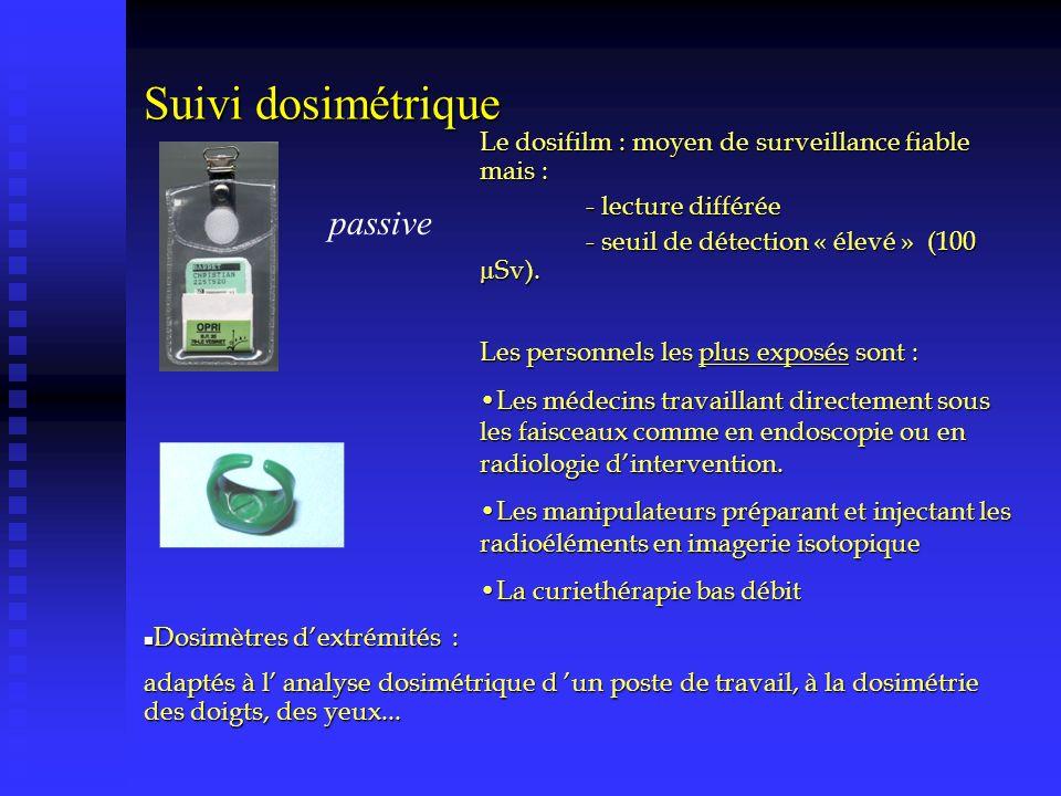 Suivi dosimétrique passive