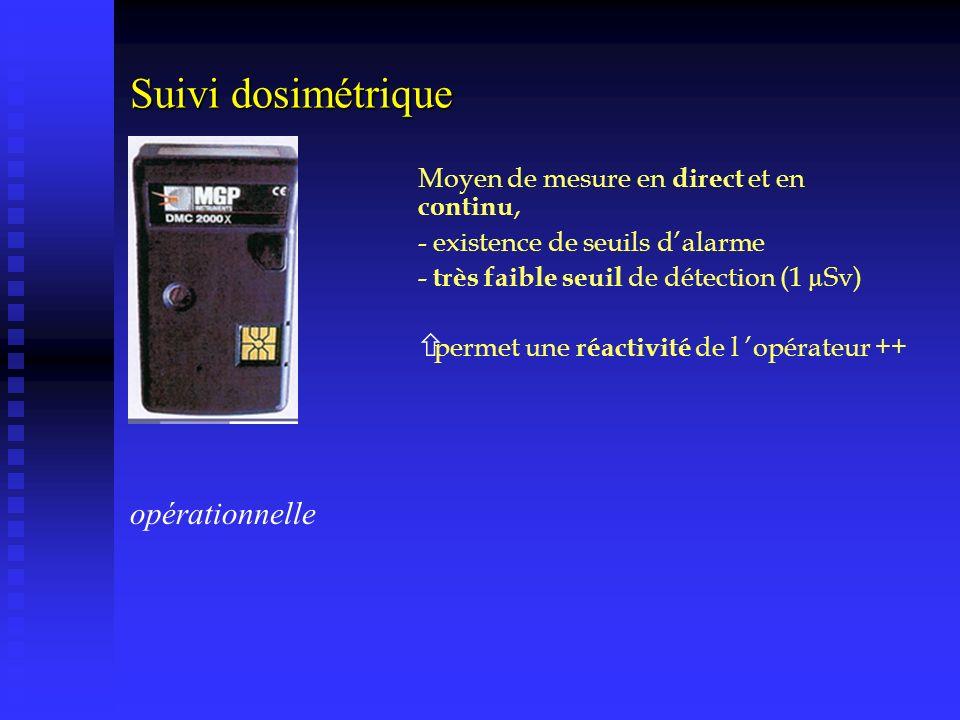 Suivi dosimétrique opérationnelle