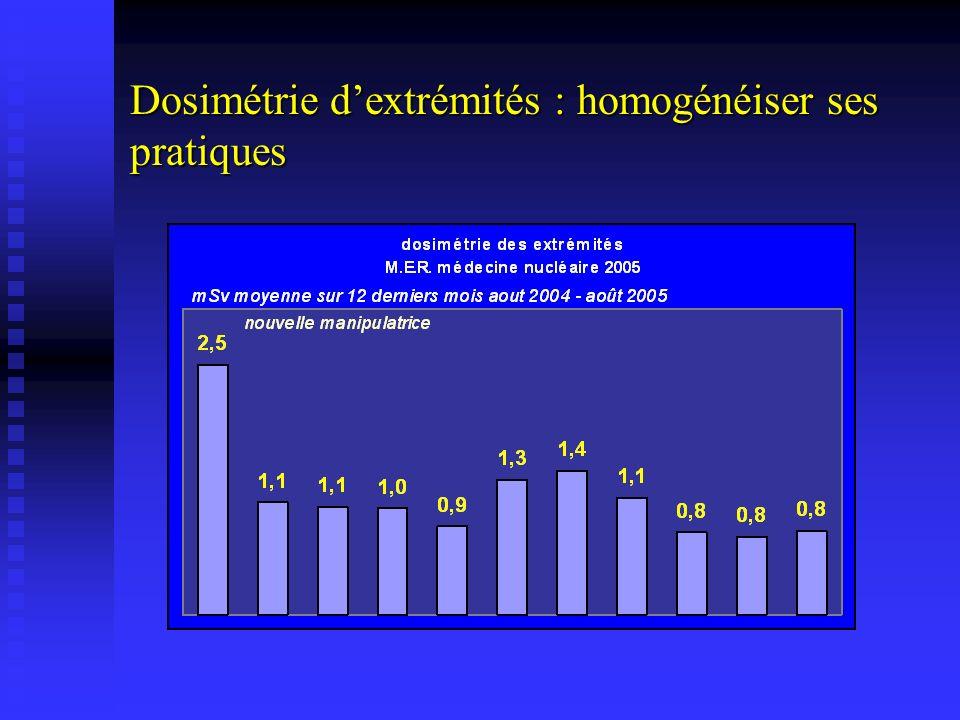 Dosimétrie d'extrémités : homogénéiser ses pratiques