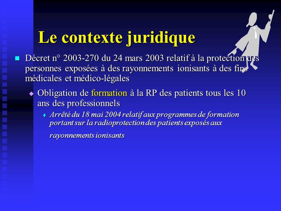 Le contexte juridique