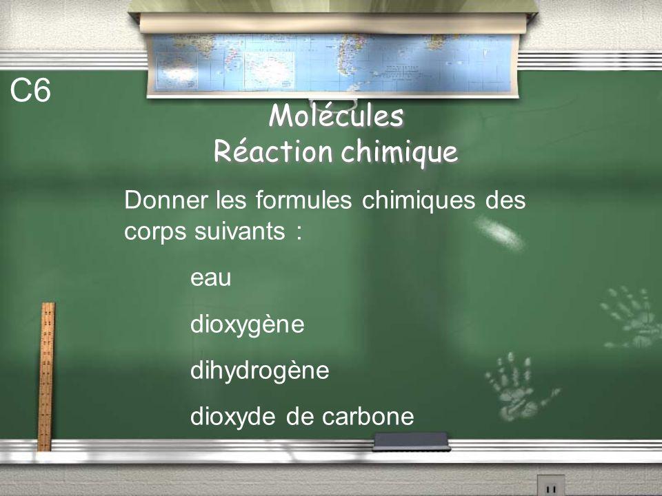 Molécules Réaction chimique