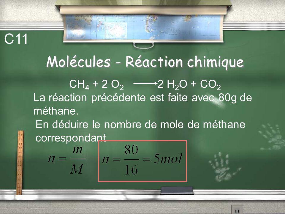 Molécules - Réaction chimique