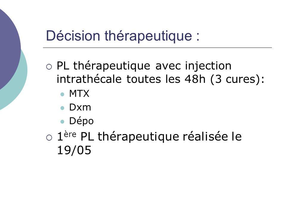 Décision thérapeutique :