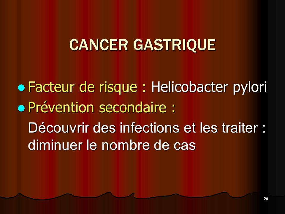 CANCER GASTRIQUE Facteur de risque : Helicobacter pylori