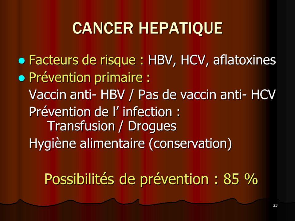 Possibilités de prévention : 85 %