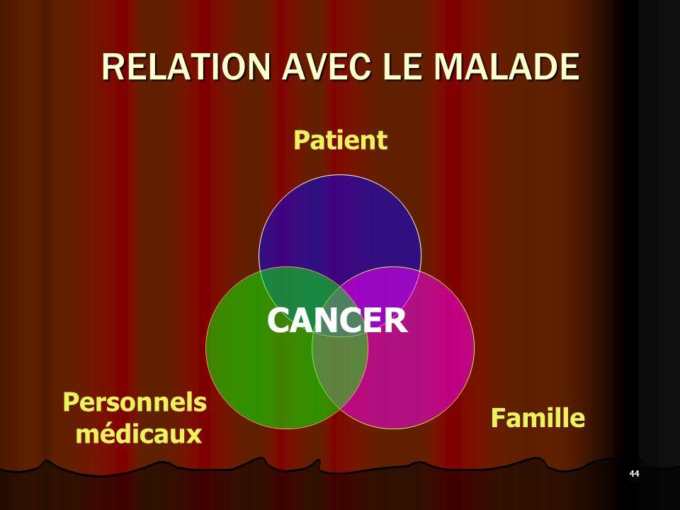 RELATION AVEC LE MALADE