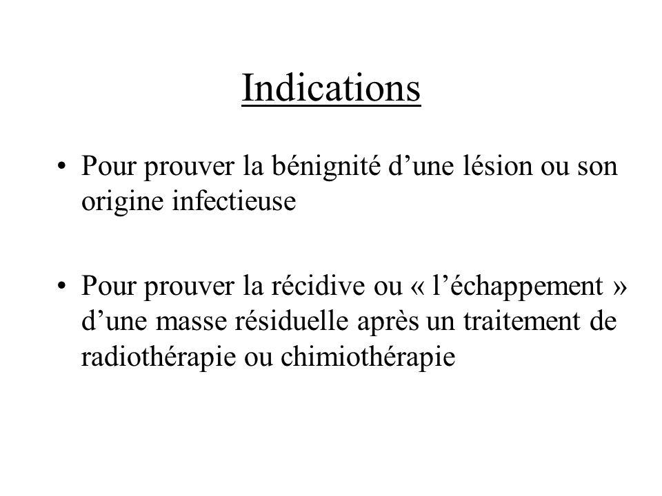 Indications Pour prouver la bénignité d'une lésion ou son origine infectieuse.