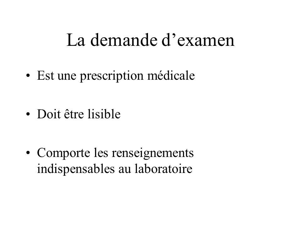 La demande d'examen Est une prescription médicale Doit être lisible