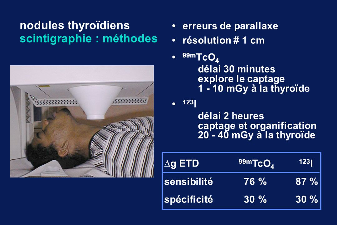 nodules thyroïdiens scintigraphie : méthodes