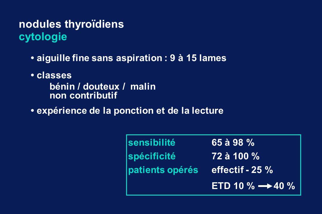 nodules thyroïdiens cytologie