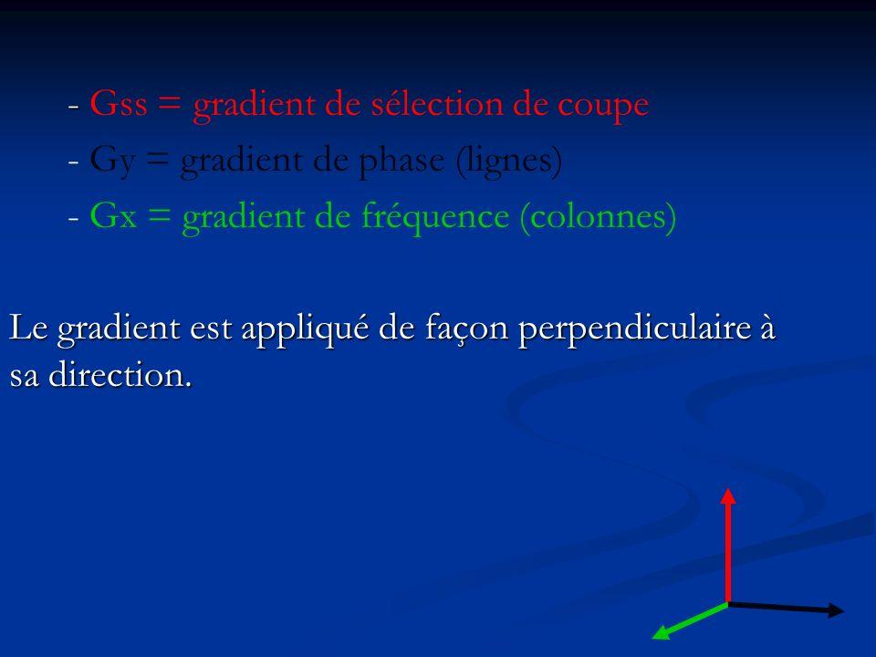 - Gss = gradient de sélection de coupe