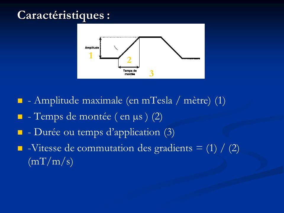 Caractéristiques : - Amplitude maximale (en mTesla / mètre) (1)