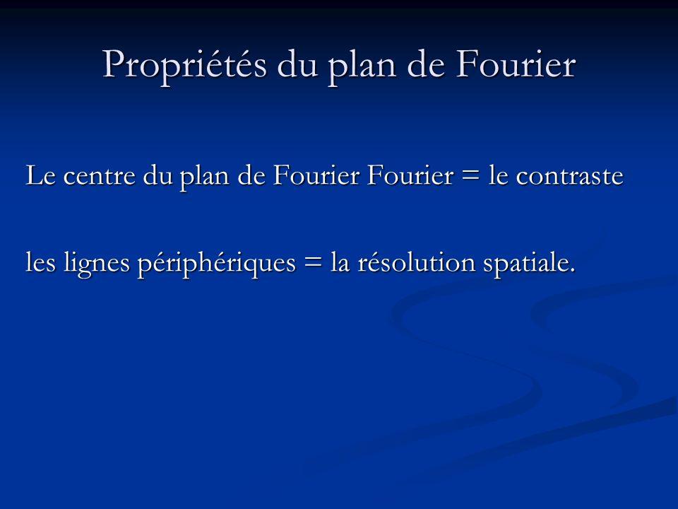 Propriétés du plan de Fourier