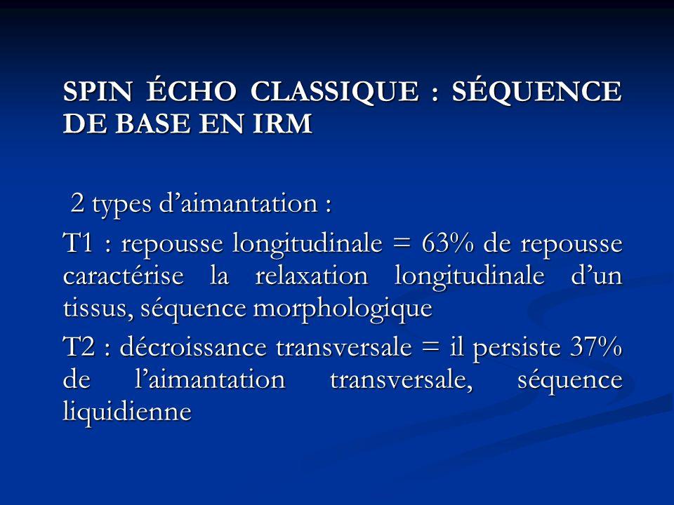 SPIN ÉCHO CLASSIQUE : SÉQUENCE DE BASE EN IRM