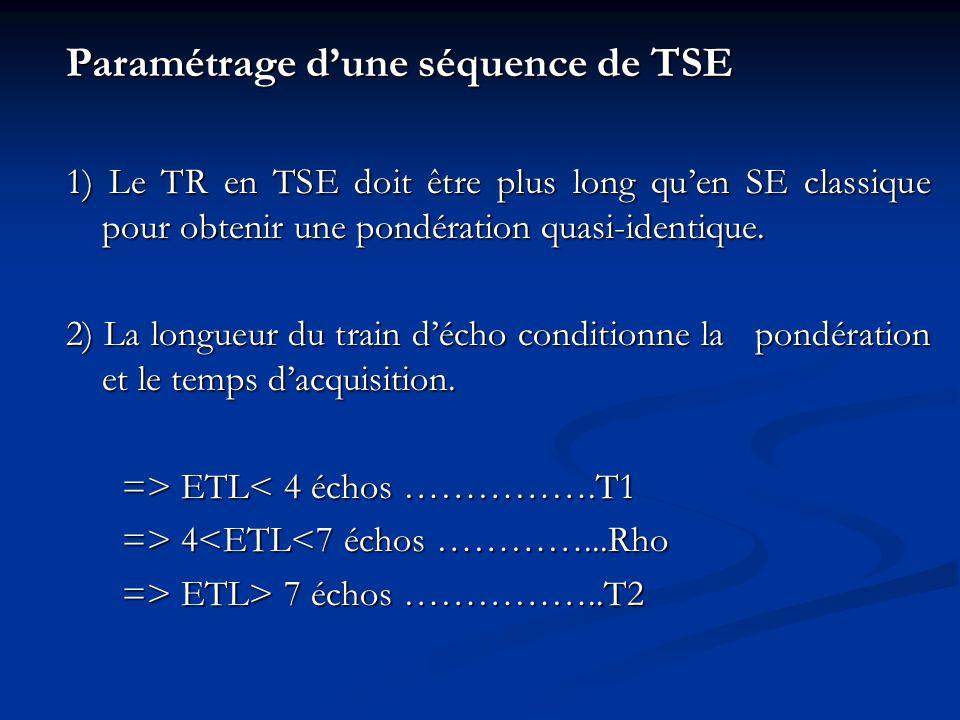 Paramétrage d'une séquence de TSE