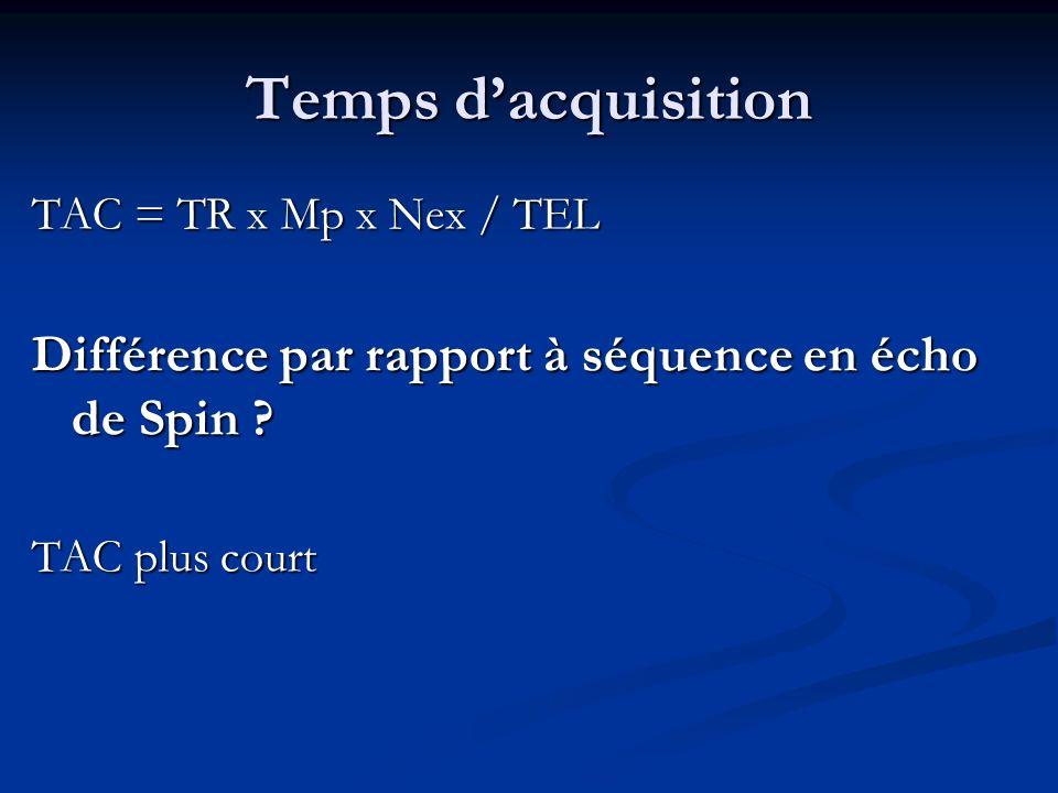 Temps d'acquisition TAC = TR x Mp x Nex / TEL. Différence par rapport à séquence en écho de Spin