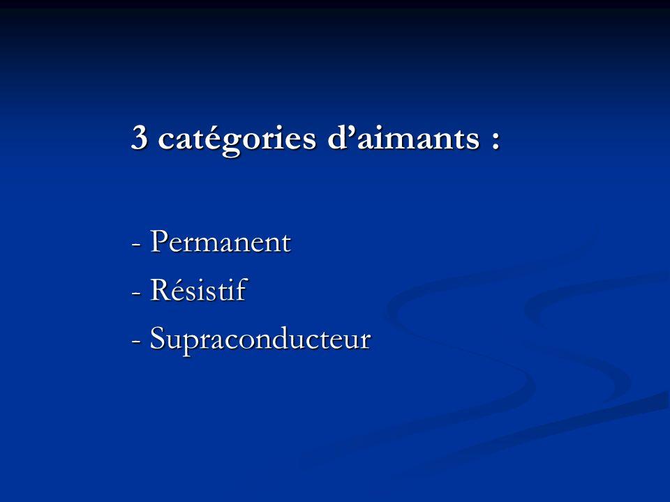 3 catégories d'aimants :