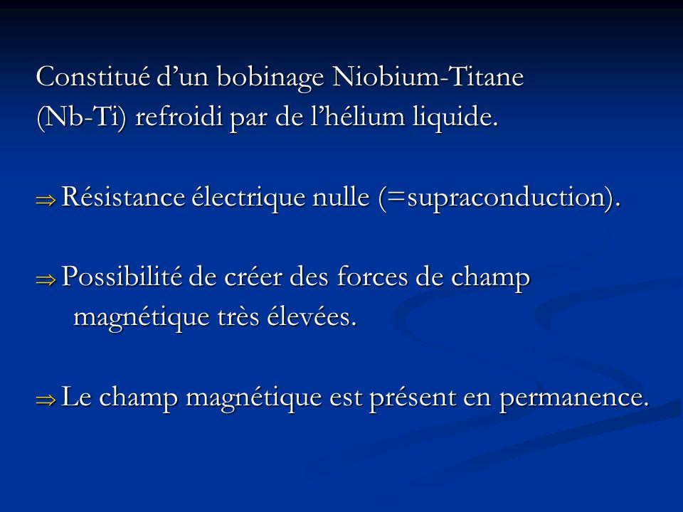 Constitué d'un bobinage Niobium-Titane