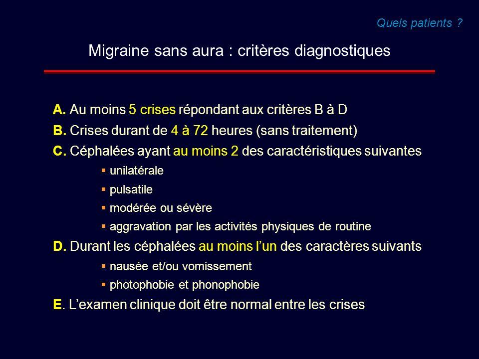 Migraine sans aura : critères diagnostiques