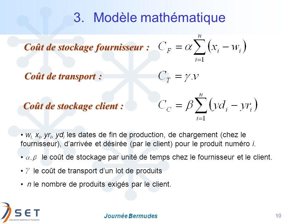 Modèle mathématique Coût de stockage fournisseur : Coût de transport :