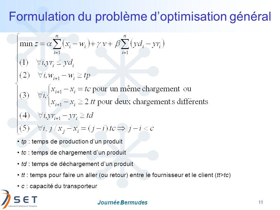 Formulation du problème d'optimisation général