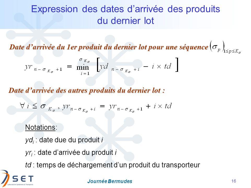 Expression des dates d'arrivée des produits du dernier lot