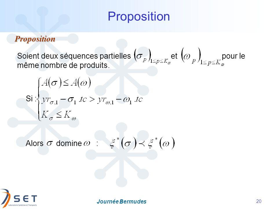 Proposition Proposition